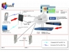 Installer un réseau WiFi : partie 1